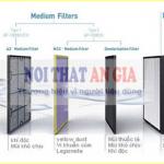 Công nghệ mới tích hợp trong máy lọc không khí của Daikin