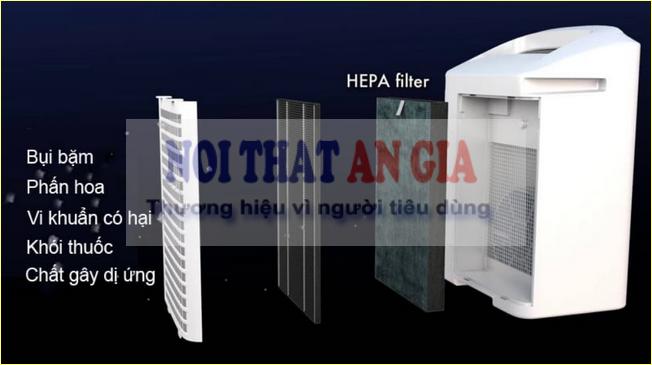 Công nghệ màng lọc Hepa