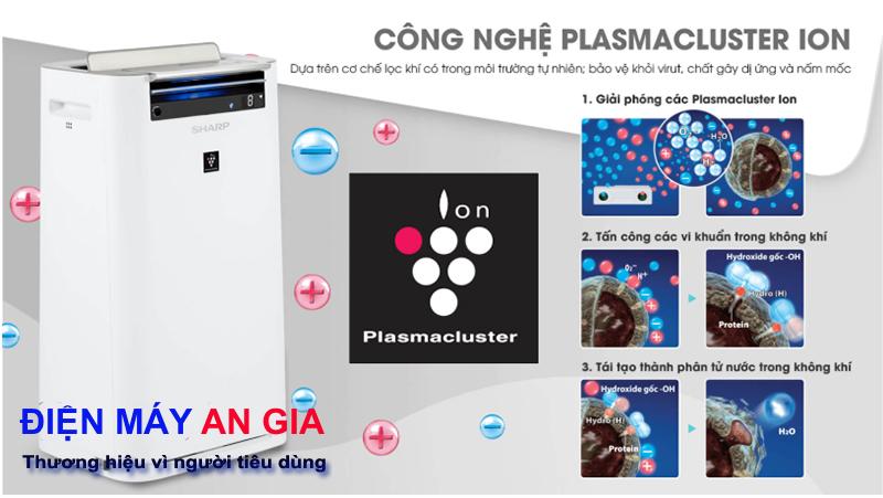 tac-dung-cua-cong-nghe-plasmacluster-ion-trong-may-loc-khong-khi-sharp